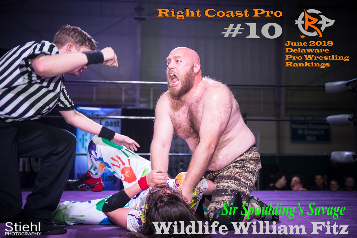 10 June2018 Rankings RightCoastPro Wrestling Delaware