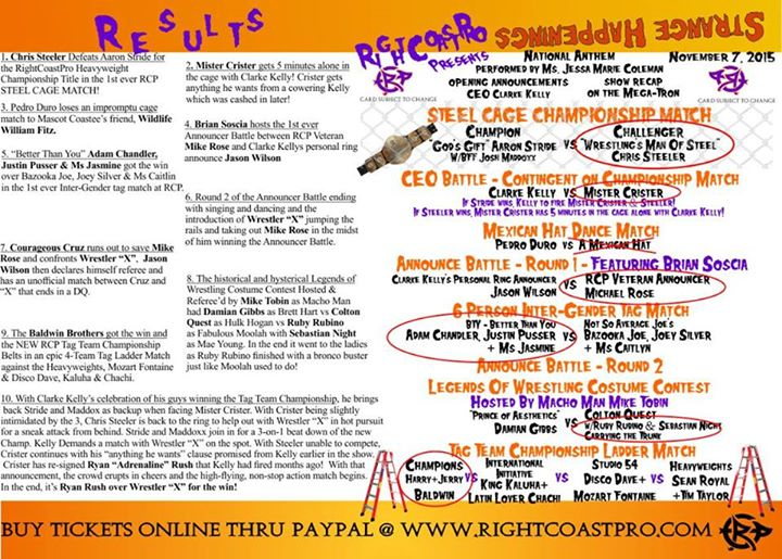 StrangeHappenings QuickResults RightCoastPro