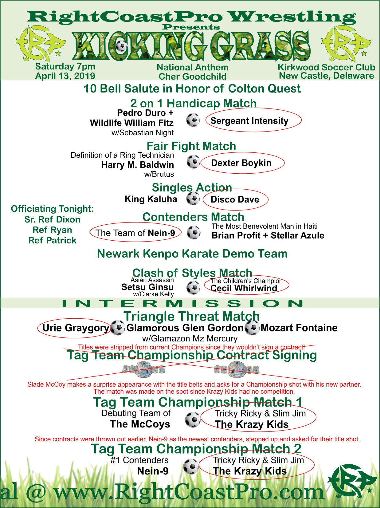 RCP54 ProgramCard Results RightCoastPro