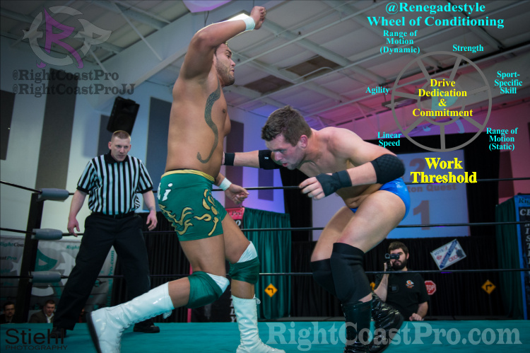 Work Threshold GPP DMC Delaware Renegade Training RightCoastPro Wrestling