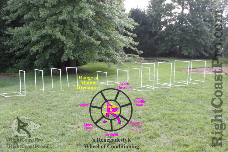 Hurdles RightCoastPro Delaware Entertainment Sports Events1