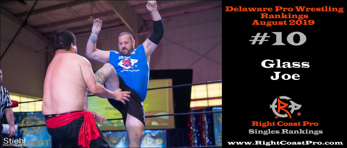 2019 GLASSJOE 10 Rankings August RightCoastPro