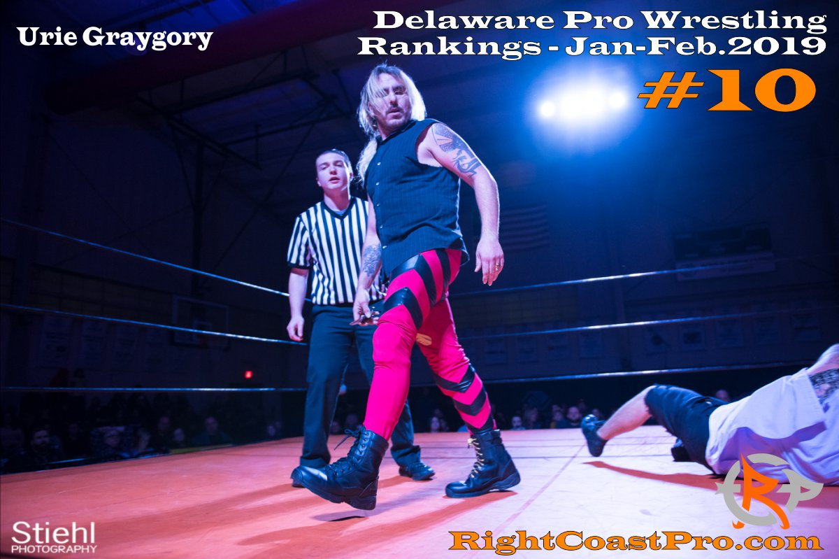 10 2019 ProWrestling Rankings Jan Feb RightCoastPro