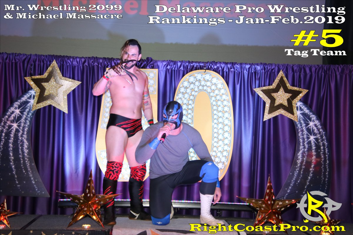 5 tagteam 2019 Rankings January RightCoastPro
